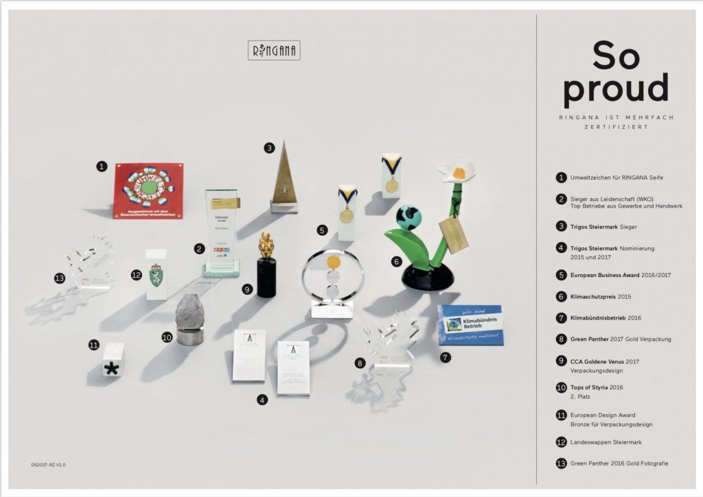 Ringana Preise, Zertifitierte Kosmetik, European Business Award, Österreichischer Klimaschutzpreis, Klimaschutzpreis, Umweltzeichen, European Design Award, Green Panther